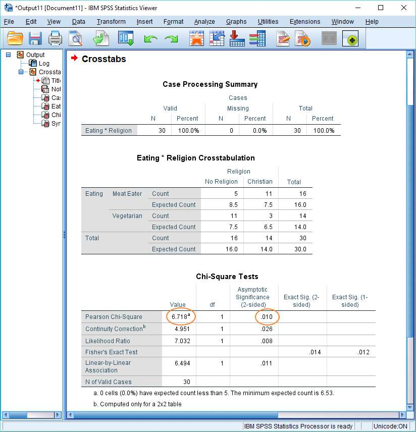 Calculate and Interpret Chi Square in SPSS - Quick SPSS Tutorial